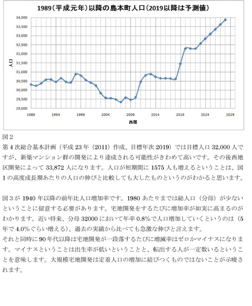 島本町の人口増加率-2